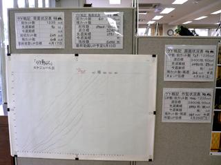 20060306_schedule.jpg